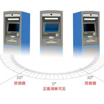ATM防窥膜